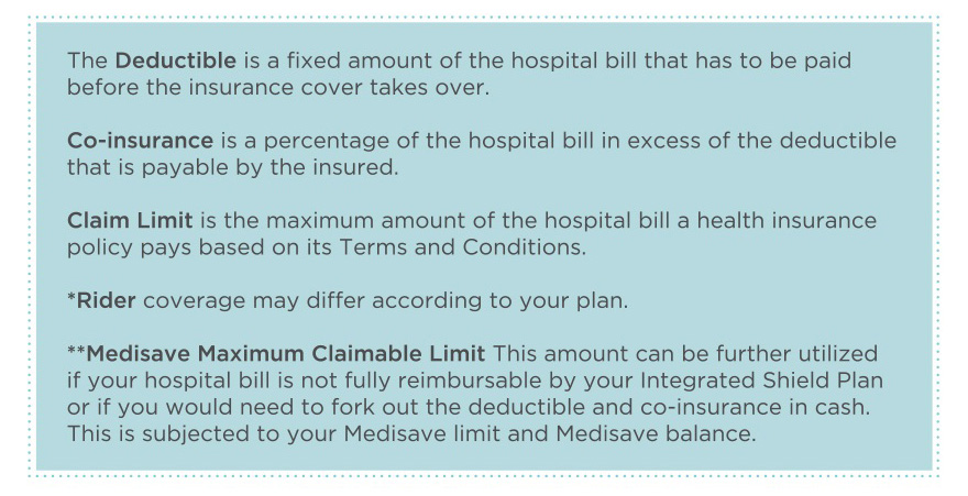 insurance-explanation-of-terms