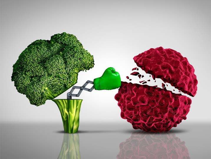 can broccoli help fight cancer