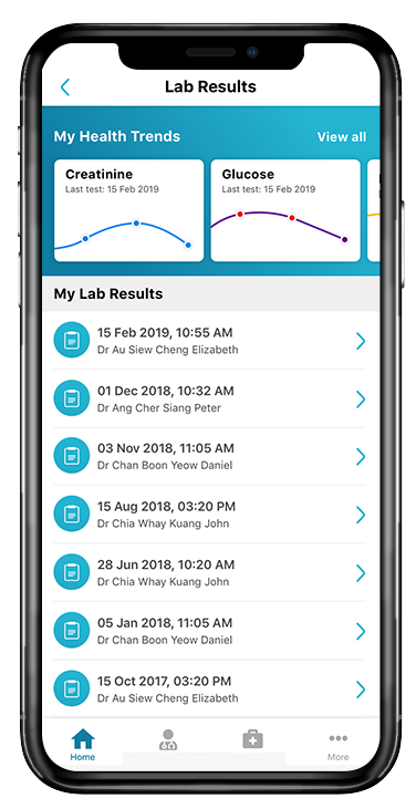 Access Lab Results & Monitor Health Trends